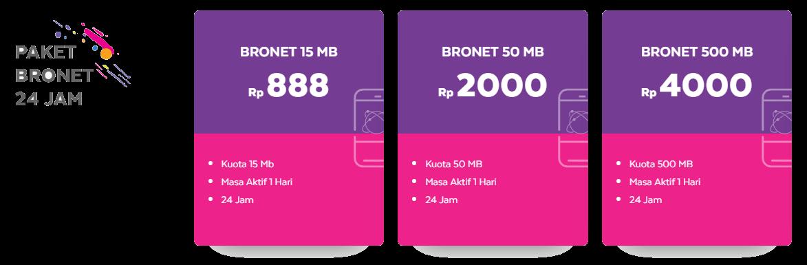 paket data axis
